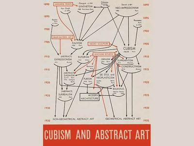 Early Abstraction in Indian Art
